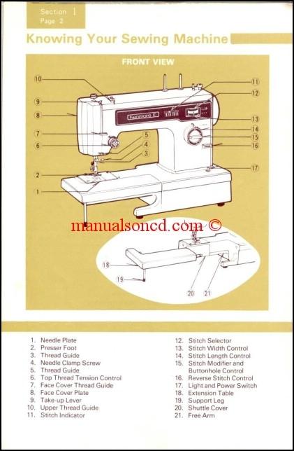 kenmore sewing machine manual model 158