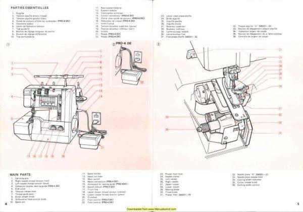 ElnaLock Pro 4 Sewing Machine Instruction Manual