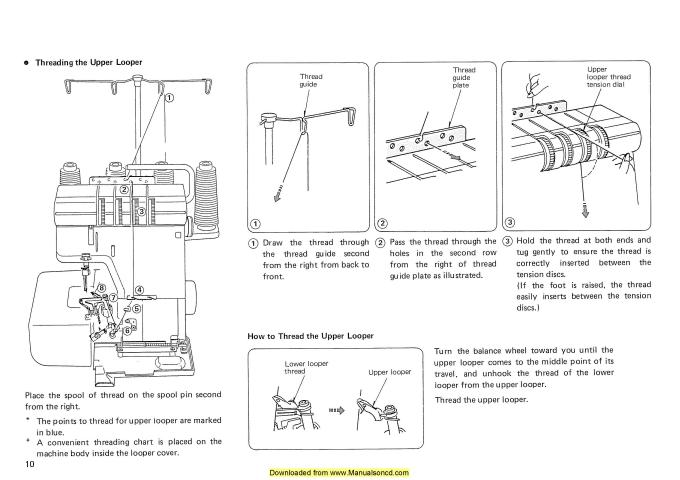 janome mylock 334d serger manual