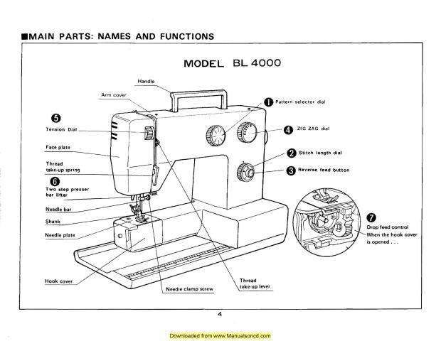baby lock pro line sewing machine