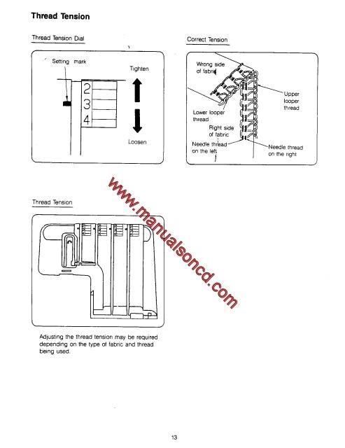 euro pro 14533 534dx sewing machine instruction manual Euro Symbol Euro Coins