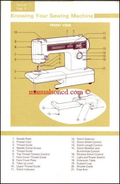 kenmore sewing machine parts model 158