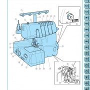 Brother 1034D Sewing Machine Instruction Manual Overlock Machine