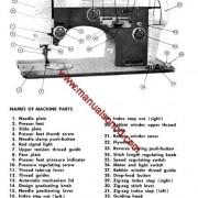 Necchi Supernova Ultra + Ultra Mark 2 Sewing Machine Manual