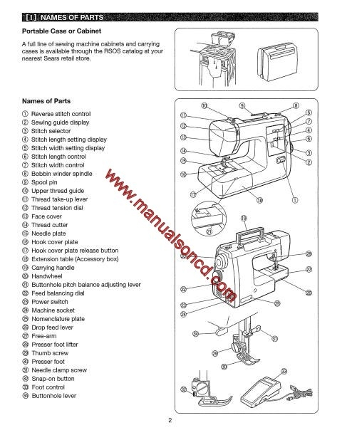 Kenmore model 17628 sewing machine instruction manual 385 for Machine a coudre kenmore modele 385