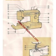 Kenmore 12121 Sewing Machine Instruction/Owners Manual