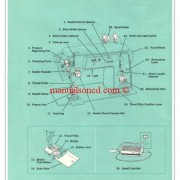 Singer Model 646 Sewing Machine Instruction Manual