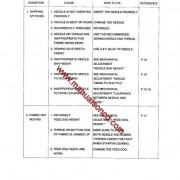 Kenmore 385.11206300 Sewing Machine Service Manual