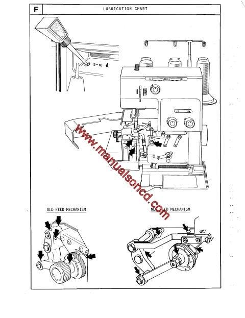 Elna Lock Serger Service Manual L1 L2 L4 L5 L4d L5d