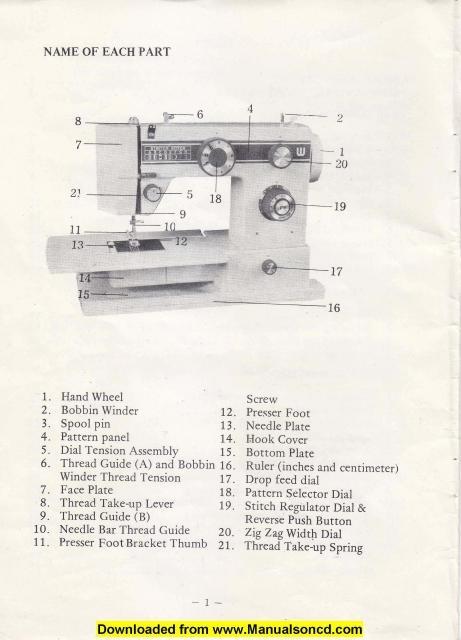 white machine manual