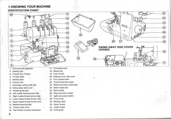 White 2000 Superlock Sewing Machine Instruction Manual