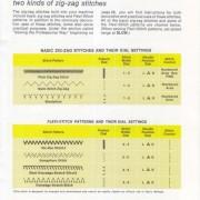 Singer 714 Sewing Machine Instruction Manual