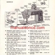 Singer 603 Sewing Machine Instruction/Owners Manual Pdf