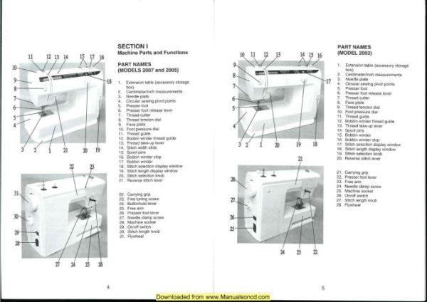 Elna Sewing Machine Manual 2003 – 2005 – 2007