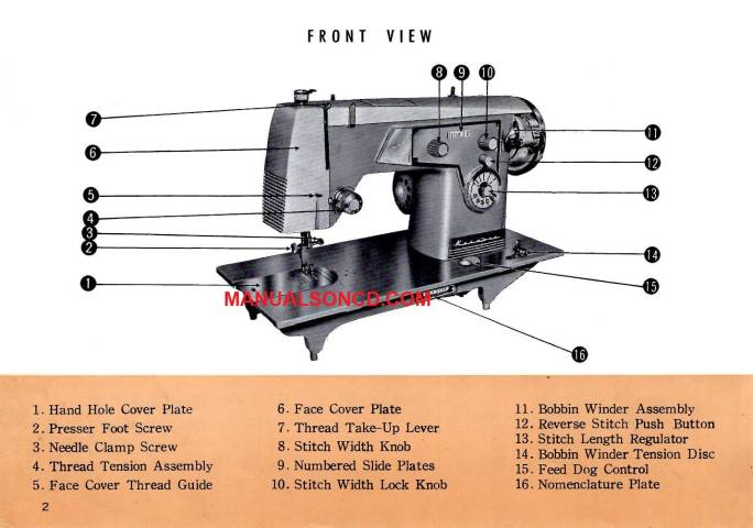 Kenmore 4040 4040 Sewing Machine Instruction Manual Custom Kenmore Sewing Machine Owner's Manual