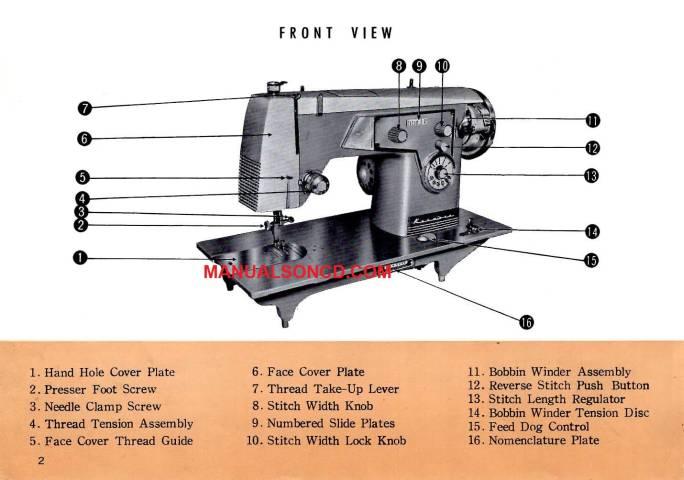 Kenmore 4040 4040 Sewing Machine Instruction Manual Extraordinary Kenmore Sewing Machine Manuals