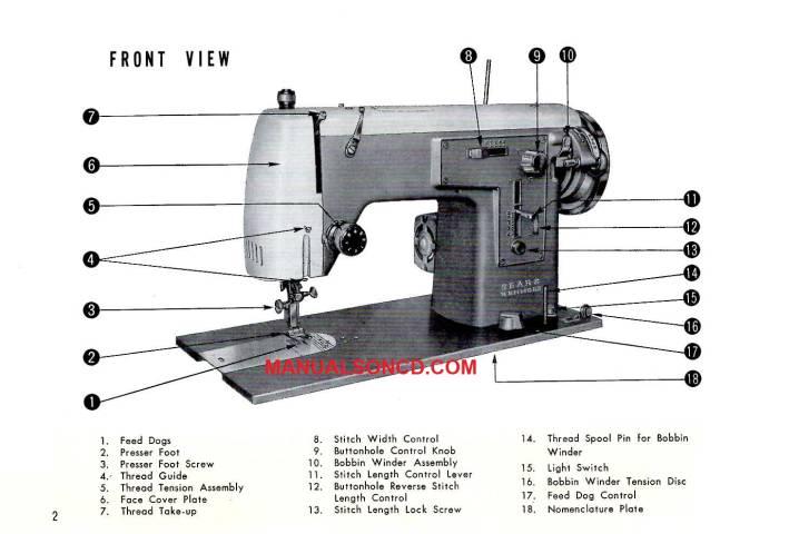 kenmore 158 sewing machine parts