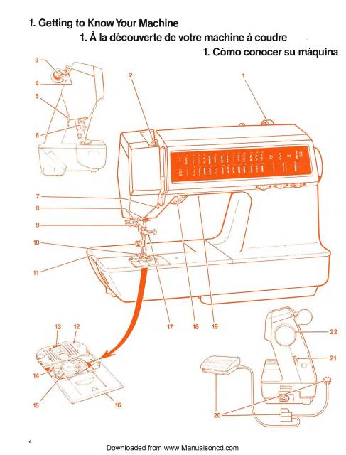 Singer 40 Touch Tronic Sewing Machine Instruction Manual Cool Singer Sewing Machine Manual Free Download