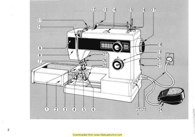 elna 2300 sewing machine instruction manual