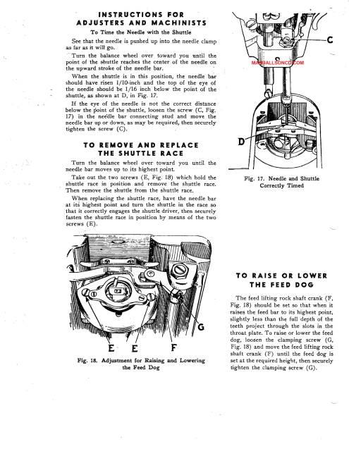 singer 31 15 industrial sewing machine manual rh manualsoncd com Singer Sewing Machine Model 111W151 Singer Parts