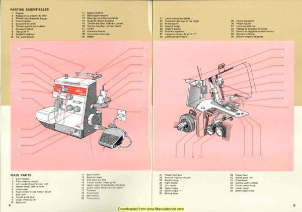 ElnaLock L4 Sewing Machine Instruction Manual