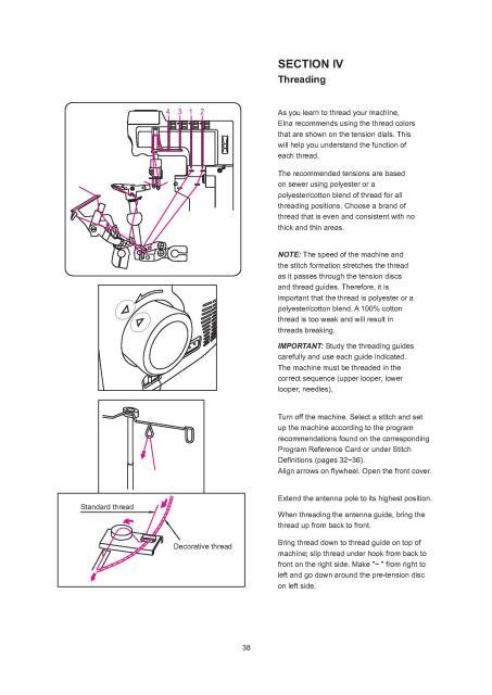 Elna 654 Serger Sewing Machine Instruction Manual