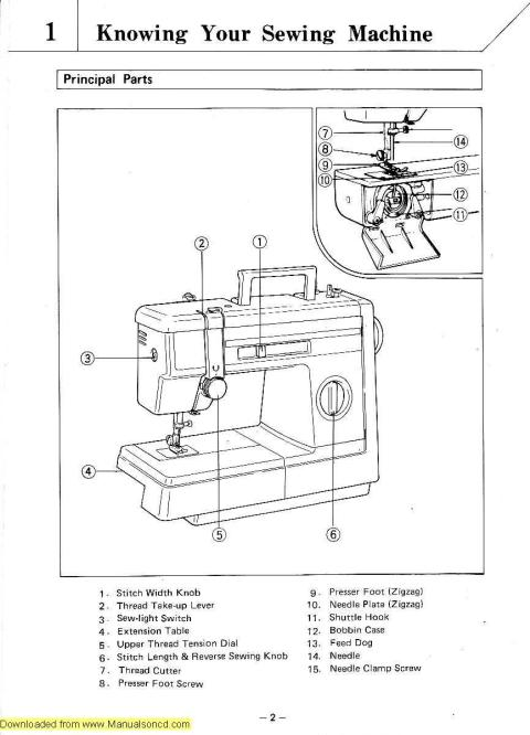 brother vx808 sewing machine instruction manual rh manualsoncd com brother sewing machine lx2500 instruction manual brother sewing machine gs2700 instruction manual