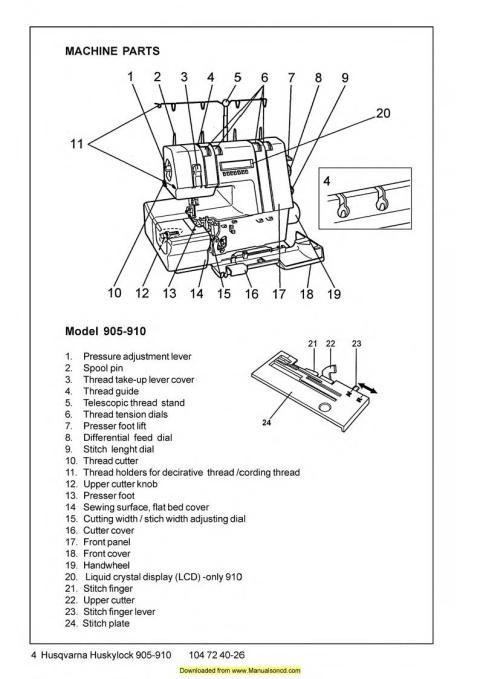 Husqvarna Huskylock 905 910 Sewing Machine Service Manual