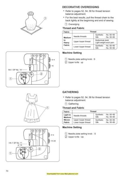 Necchi S34 Sewing Machine Instruction Manual