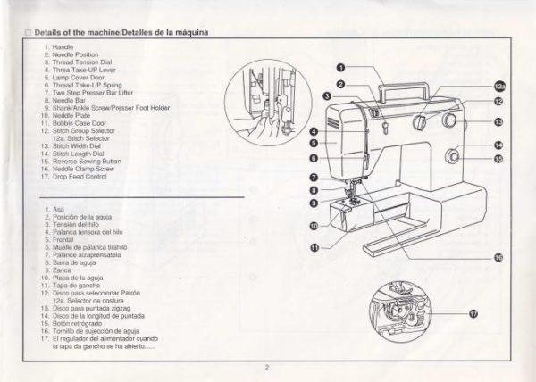 Necchi 4795 Sewing Machine Instruction Manual