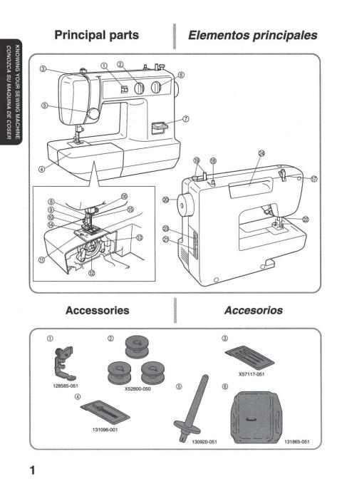 Brother Vx 1120 Sewing Machine Instruction Manual