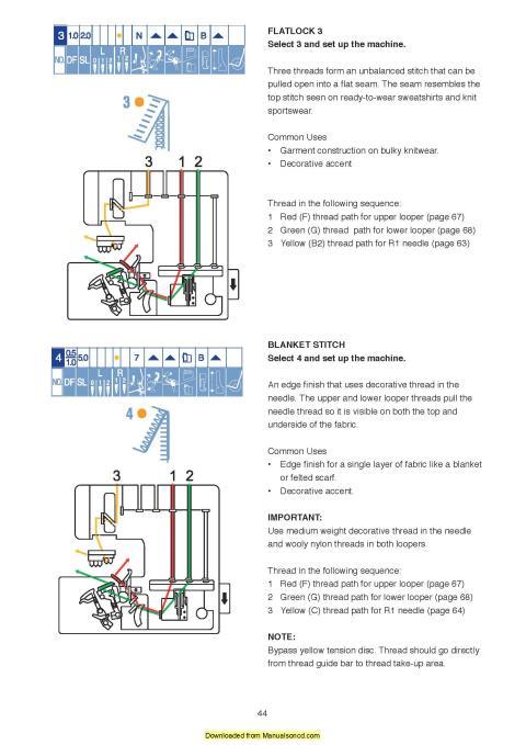 Janome 1200d Serger Sewing Machine Instruction Manual