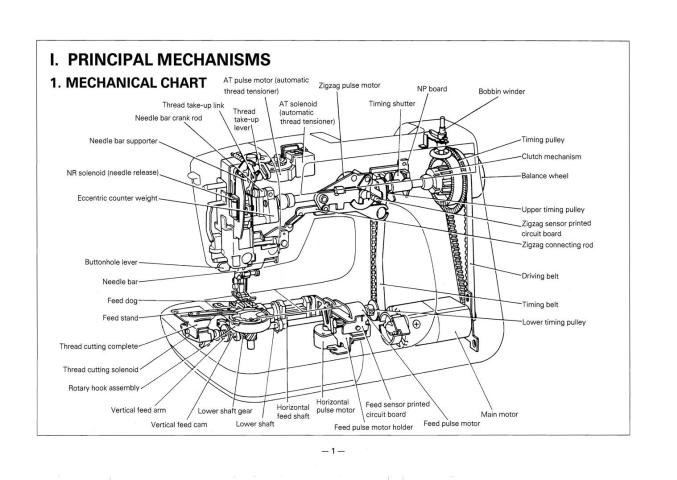 Bois  mat C3 A9riau de construction likewise Earthing And Electrical Grounding Types Of Earthing also Brother 895 Pc7500 Esi2 Sewing Machine Service Parts Manual together with Basics Of Instrument Loop Diagrams also Nissan maxima drive belts replacement. on system wiring diagram