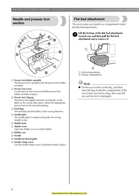 Brother LS40I Sewing Machine Instruction Manual Custom How To Thread A Brother Ls 2125i Sewing Machine