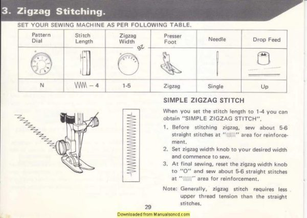 Brother Shangri-La Sewing Machine Instruction Manual