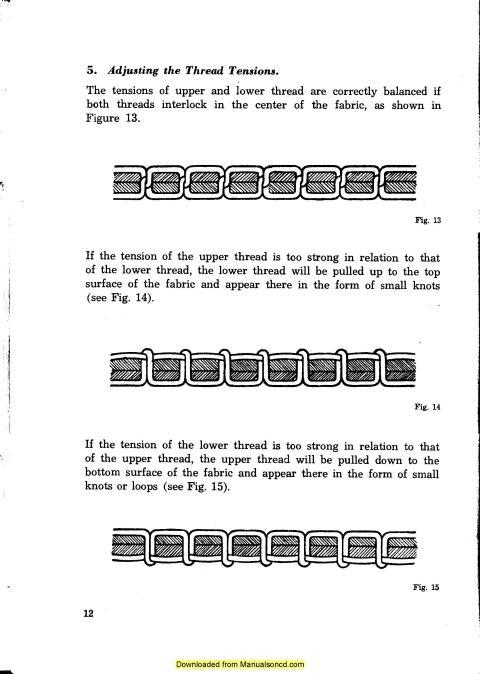 Necchi Bf Nova Manual Download