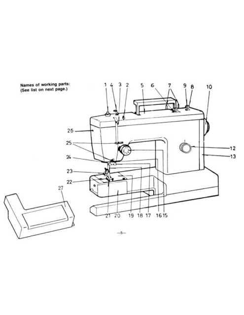 Riccar R200 Sewing Machine Instruction Manual