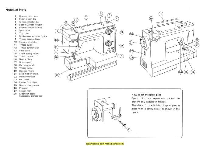 New Home 40 Sewing Machine Instruction Manual Best New Home Sewing Machine Threading Instructions