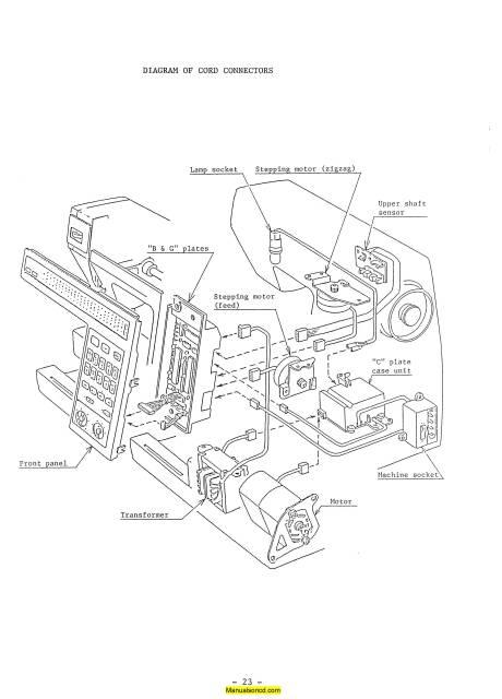 janome 5500 memory craft sewing machine service
