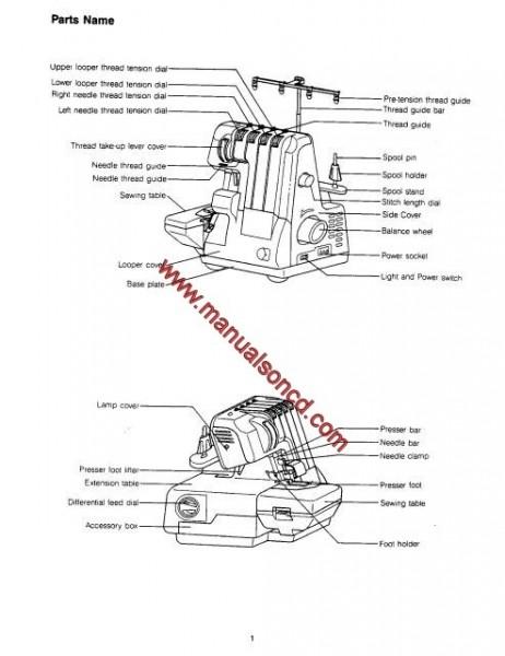 Euro Pro 14533 - 534DX Sewing Machine Instruction Manual