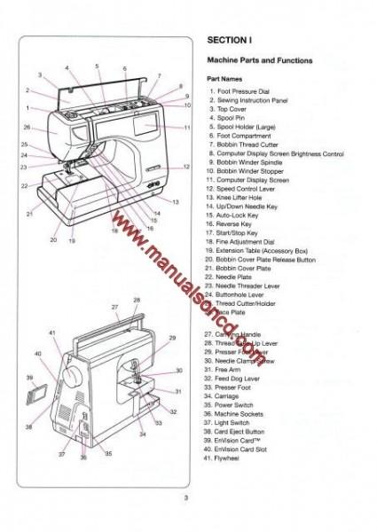 Elna CE20 Sewing Machine Instruction Manual
