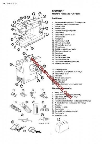 Elna 2110 - 2130 Sewing Machine Instruction Manual