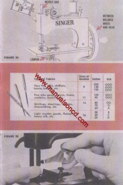 Singer Model 20 Sewhandy Sewing Machine Instruction Manual