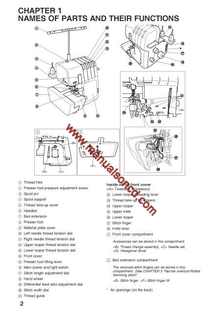 singer wire diagram brother 5234 overlock sewing machine instruction manual  brother 5234 overlock sewing machine instruction manual