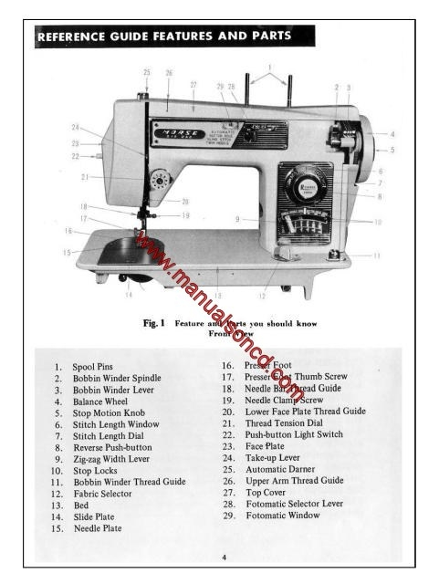 morse 4300 zig zag sewing machine instruction manual fotomatic iii rh manualsoncd com instruction manual janome sewing machine instruction manual pfaff sewing machine