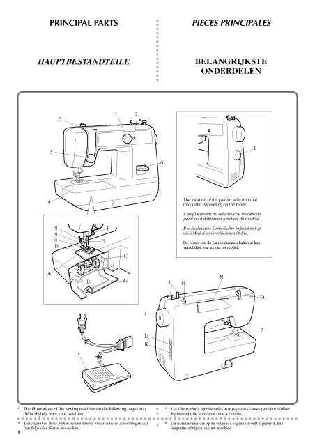 Brother VX 40 Sewing Machine Instruction Manual VX40 Unique Brothers Sewing Machine Manual