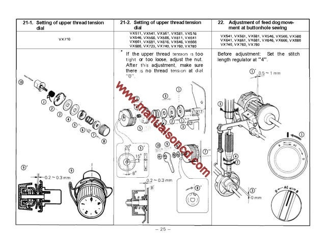 Brother VX Series Sewing Machine Service Manual Stunning Brothers Sewing Machine Manual
