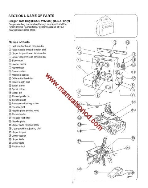 Kenmore Model 4040 OverLock Sewing Machine Manual Classy Sears Sewing Machine Parts