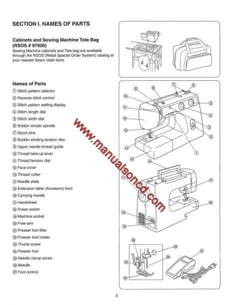 Kenmore 385.15202 - 15208 Sewing Machine Instruction Manual