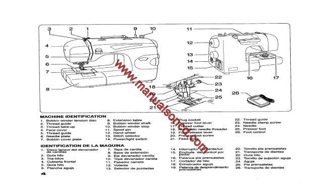 Amazoncom Dressmaker Sewing Machine Parts